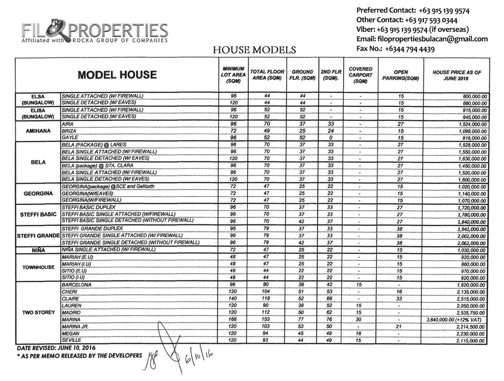 Prices Filo Properties Affordable Houses and Lots in Bulacan - price list sample