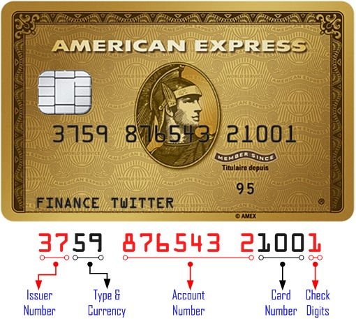 Cracking 16 Digits Credit Card Numbers \u2013 What Do They Mean?