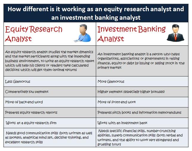 Research Analyst Job Description Finance Biodata Form Sample - research analyst job description