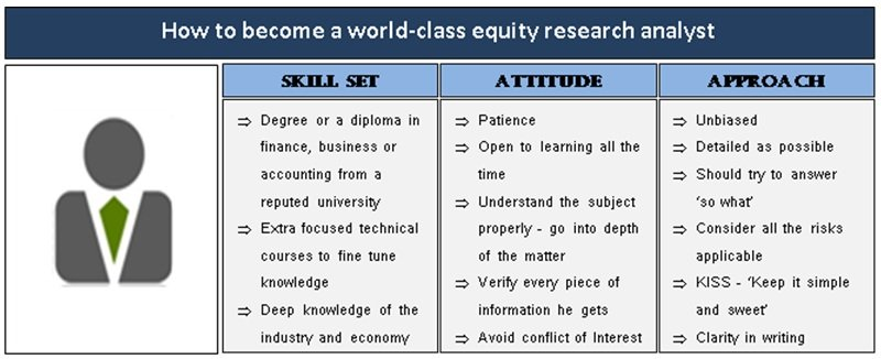 Equity Research Analyst Guide to Become a World Class Stock Analyst - equity research analyst resume