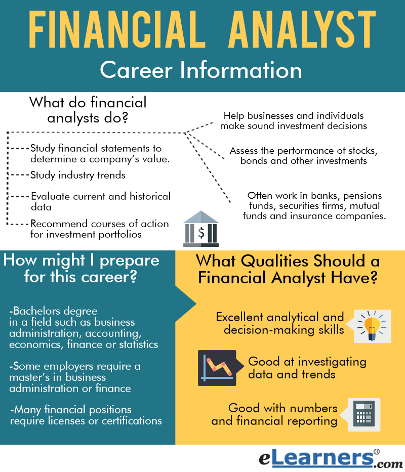 Senior Financial Analyst Sample Job Description 4 What Does A Financial Analyst Do L The Best Career Guide