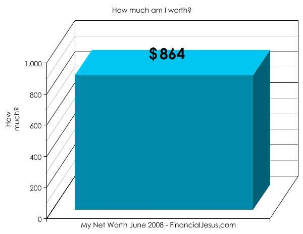 How to Calculate Your Net Worth? With Examples! Financial Jesus