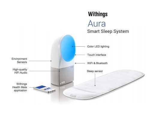 Withings Aura Smart Sleep System