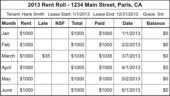 Rent Roll Templates - Find Word Templates - rental management template