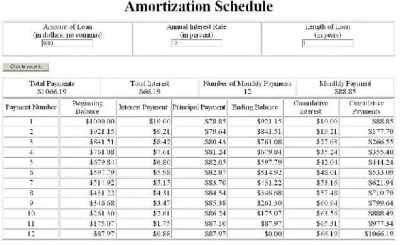 Amortization Schedule Templates | Find Word Templates