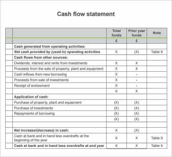 Cash Flow Statement Templates - Find Word Templates - cash flow statement