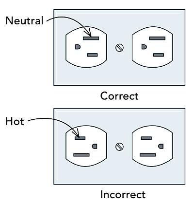 Upside-down electrical outlet? - Fine Homebuilding