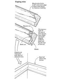 Installing chair rail - Fine Homebuilding