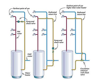 Piping Diagram Hot Water Boiler Wiring Diagram