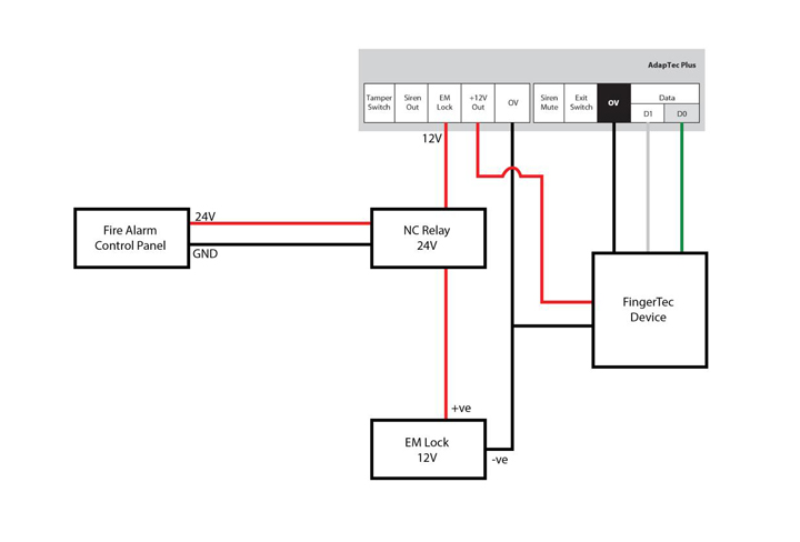 wiring diagram of fire alarm system