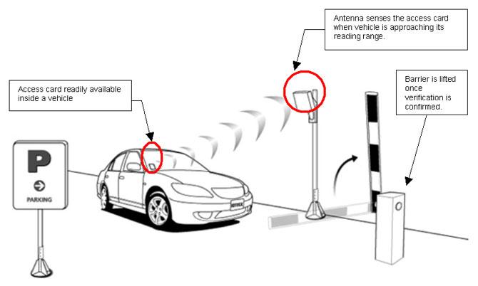 car diagram software