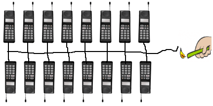 Mobile Phone String of Crackers