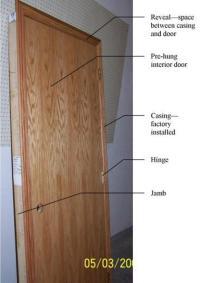 Parts of a Door, Interior doors