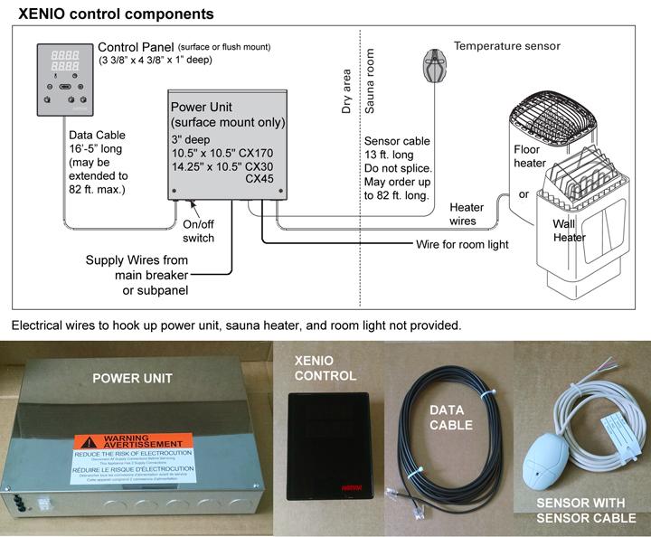 Finlandia Sauna Wiring Diagram WIRE Center - Sauna heater wiring diagram
