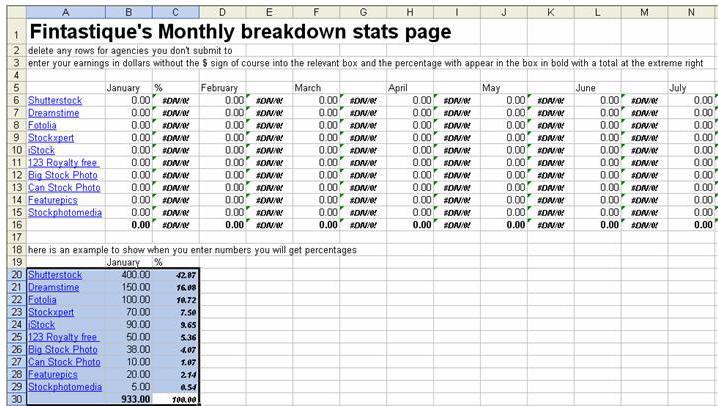 Download Micro stock earnings spreadsheet