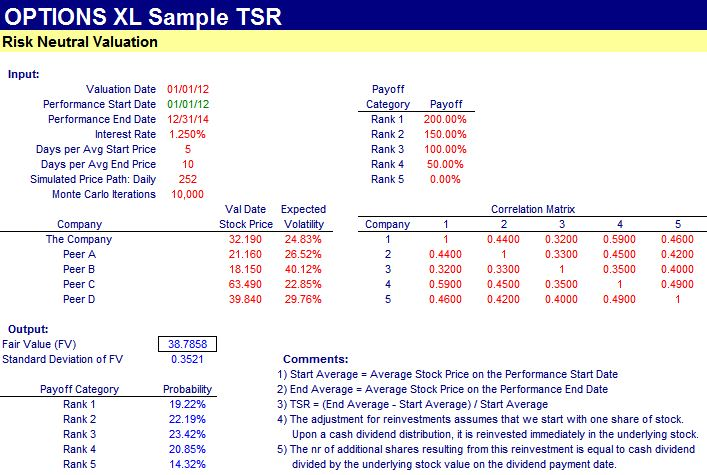 TSR Valuation FinTools - valuation report