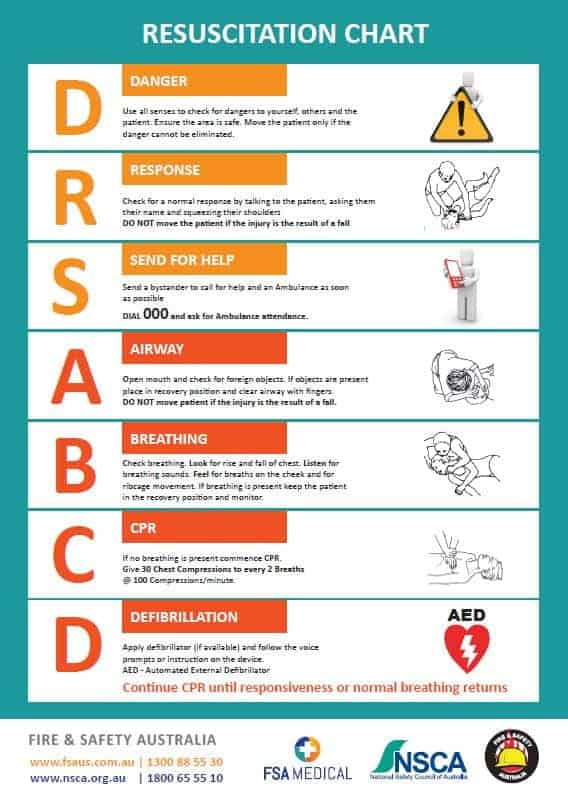 Free Resuscitation Chart \u2013 Safety Posters - Fire and Safety Australia