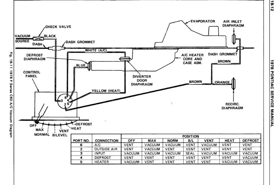 Vacuum diagram of the A/C control