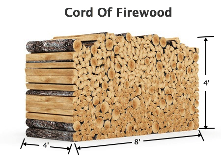 Firewood Measurements - Firewood Cord Calculator