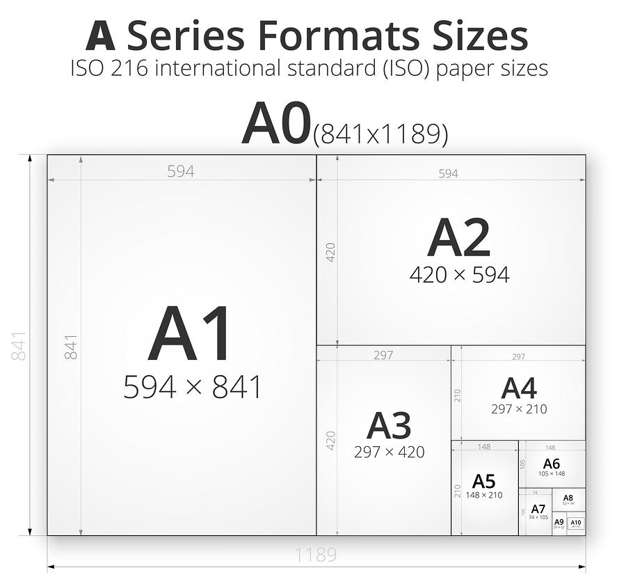 a5 sheet size - Ibovjonathandedecker