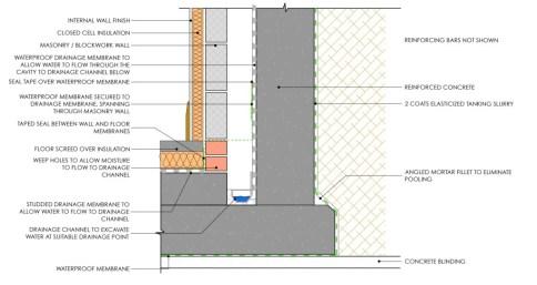 C10 Concrete masonry cavity drain