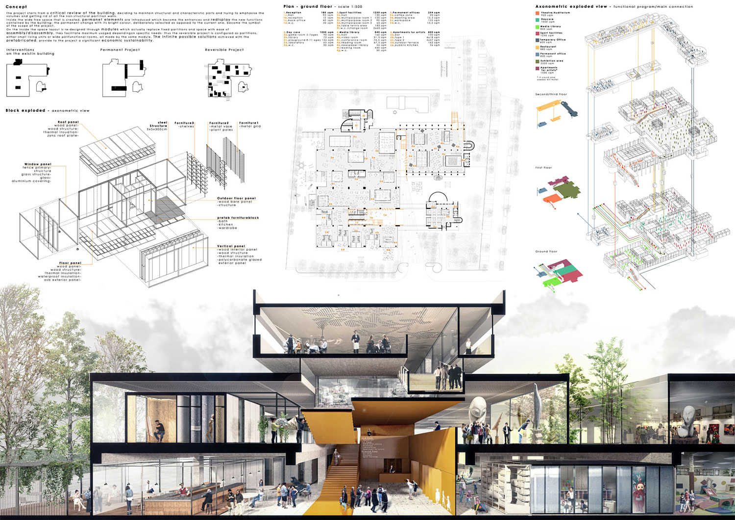 Architecture presentation board tips the inovative for Architecture graphique