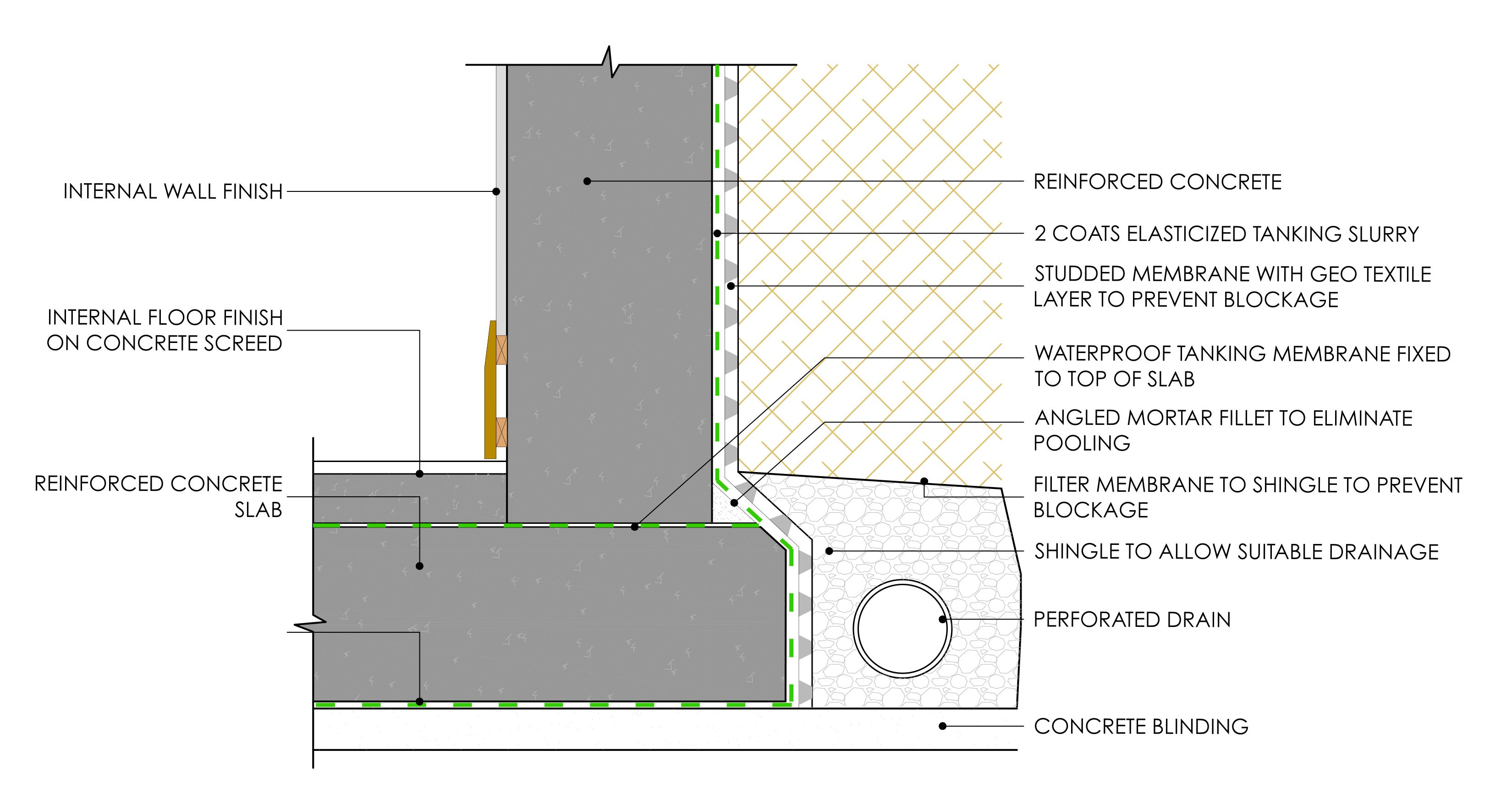 Concrete Basement Detail Type A First In Architecture