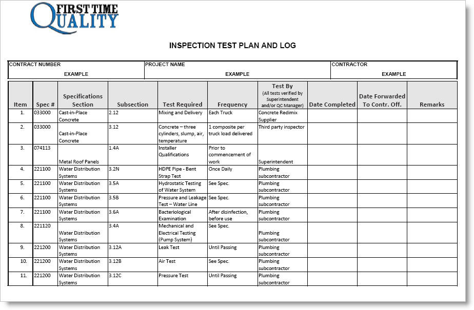 quality control report template