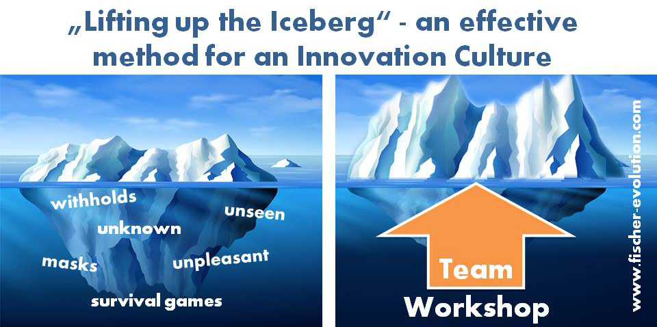 Lifting up the Iceberg - the method to set your culture for