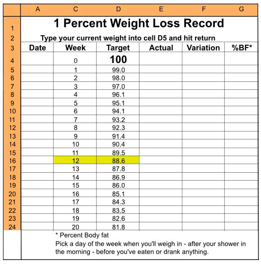 Discover an easy way to lose weight by 1 per week
