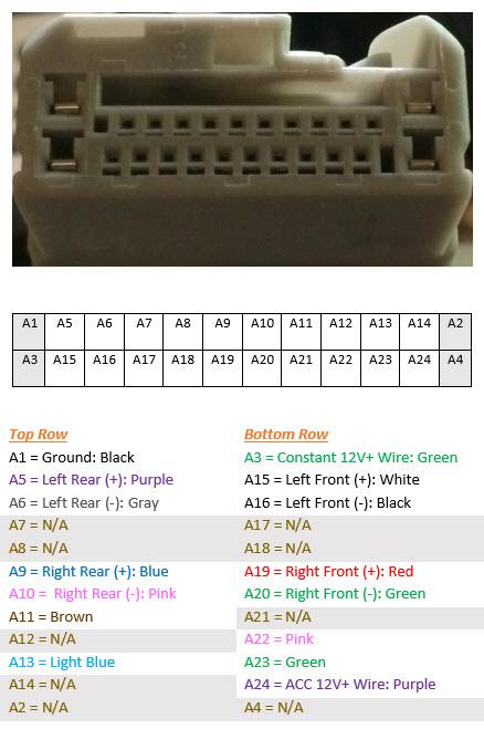 honda odyssey 2011 u2013 fuse box diagram
