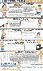 Step Weight Loss Program