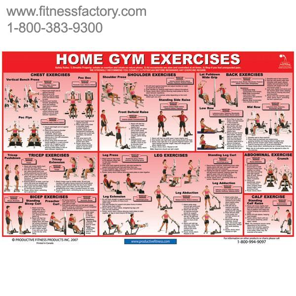 Home Workouts Xr45 Home Gym Workouts