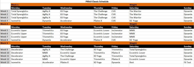 P90x3 Schedule Workout Download - (Free) December 2017 - beast workout sheet