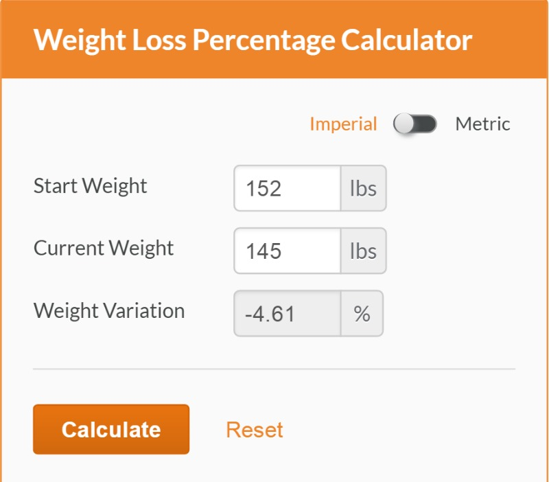 Calculate Weight Loss Percentage Calculator