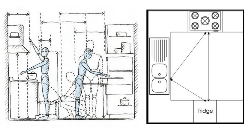 bmw inpa user wiring diagram