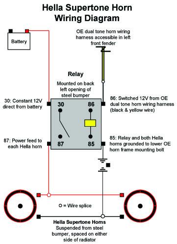 Hella Wiring Diagrams Control Cables  Wiring Diagram