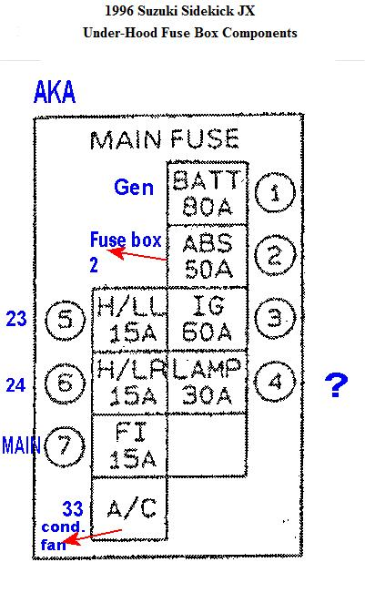 1996 geo tracker fuse box location
