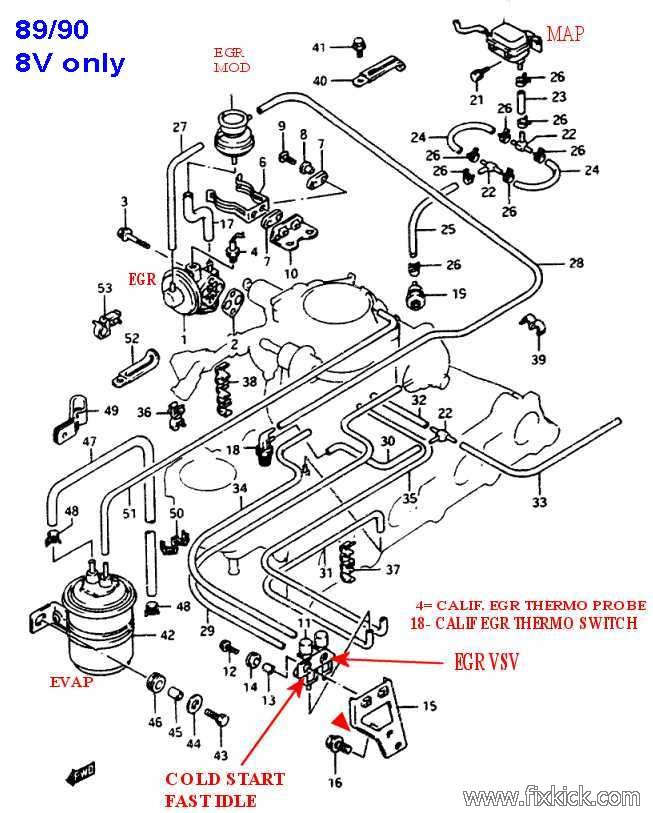 Geo Metro Fuse Diagram 7 Wiring Diagram