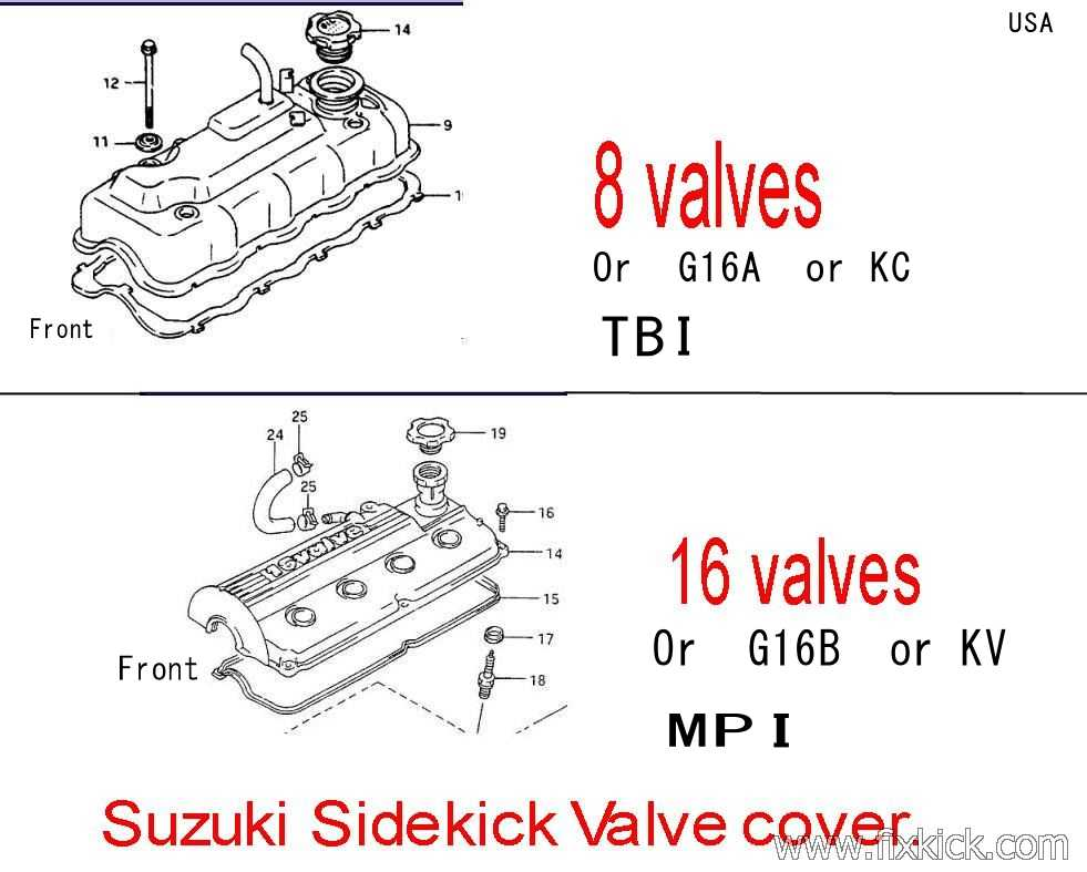 Suzuki Engine Schematics Wiring Diagram