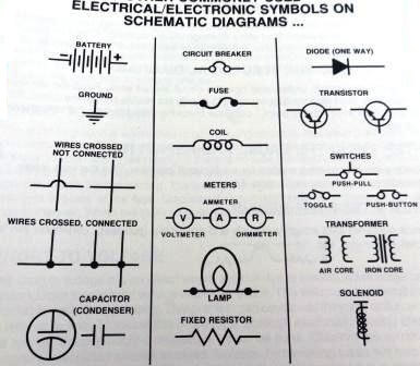 Wiring Schematic Symbols Cars Wiring Diagram