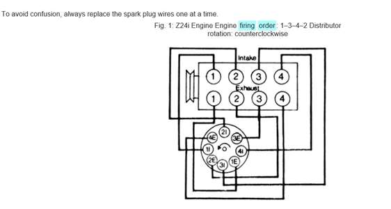 Wiring Diagram For 1989 Nissan Pickup Wiring Schematic Diagram