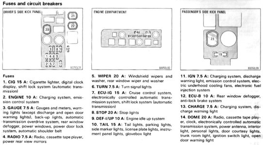 89 Toyota Pickup Fuse Diagram - Wwwcaseistore \u2022