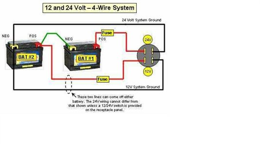 24 volt battery wiring Questions  Answers (with Pictures) - Fixya