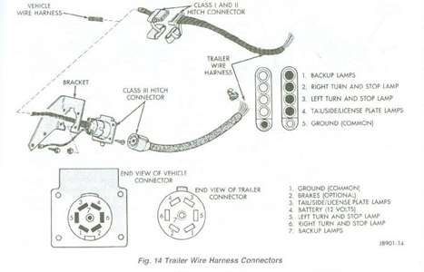 7 Pin Wiring Harness Jeep Wiring Diagram
