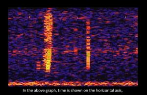 Mystery Of Ultra-Low Frequency Sound
