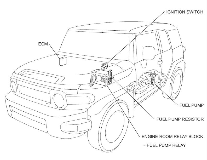 fuel filter fuel filter location