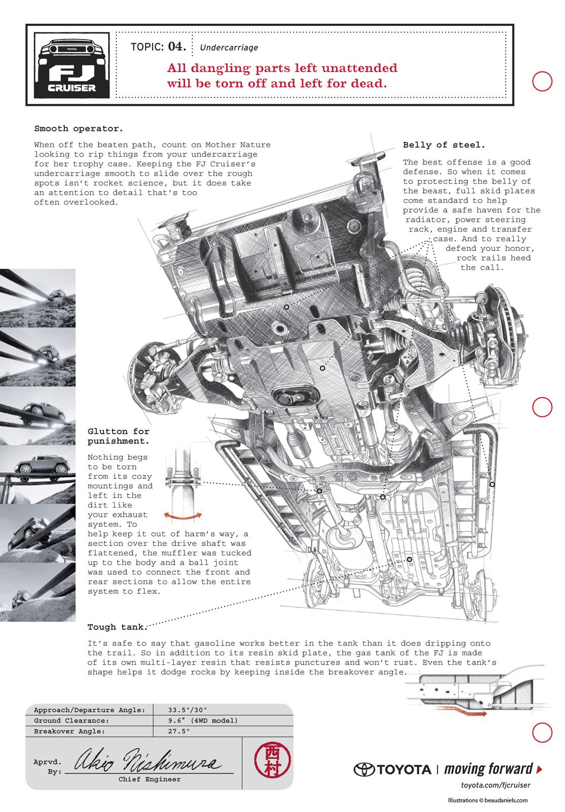fj cruiser engine parts diagram