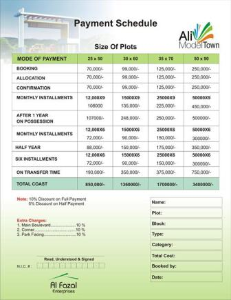 Ali Model Town Islamabad - Payment Schedule
