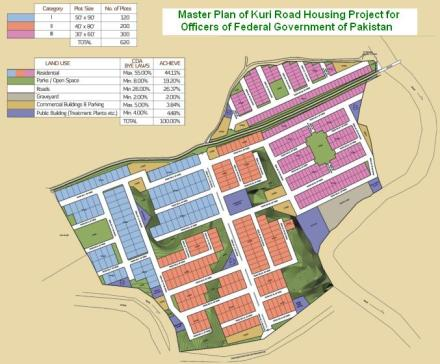 Master Plan - PHA Kuri Road Islamabad Housing Project